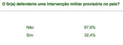 pesquisa intervencao _8-46-41_No-00