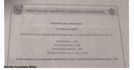 medida provisória _No-00