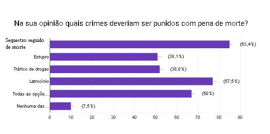 pena de morte para sequestro no brasil