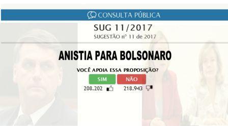 votar na anistia para bolsonaro