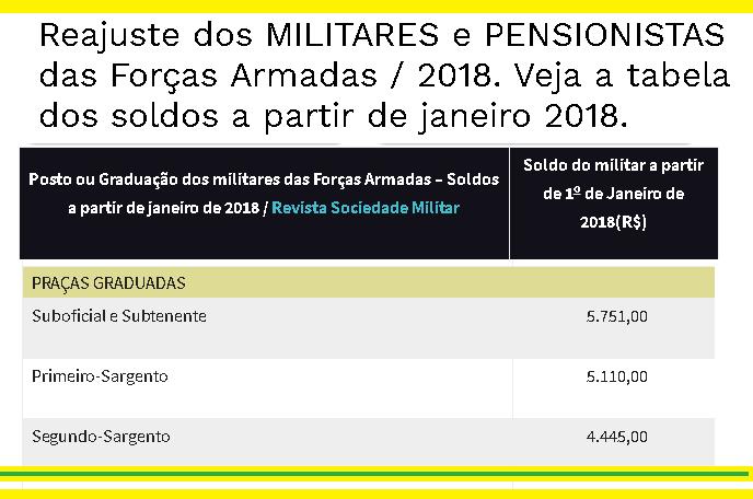 reajuste dos militares 2018