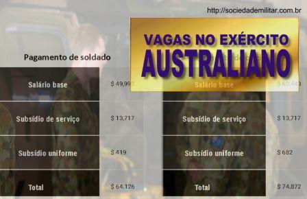 estrangeiros exercito australiano